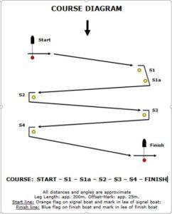 course slalom